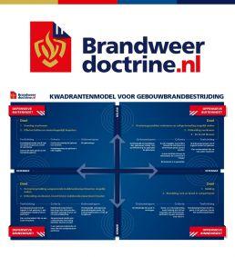 logo ontwerp en infographic kwadrantenmodel voor brandweerdoctrine